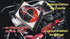 FIAT PUNTO 1.3 JTD 70 CV - Chiptuning Chip Tuning Box Boitier additionnel Puce