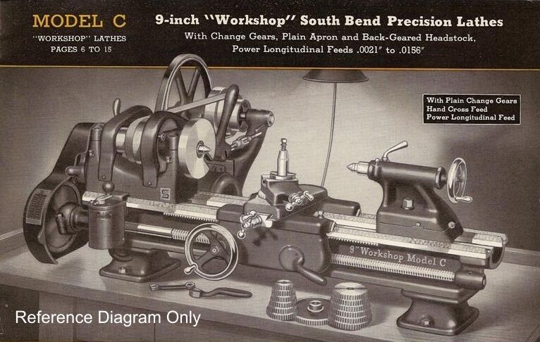 "Grease! South Bend Lathe 14-1//2/"" ● Full Rebuild Package ● Manual Oil Felts"
