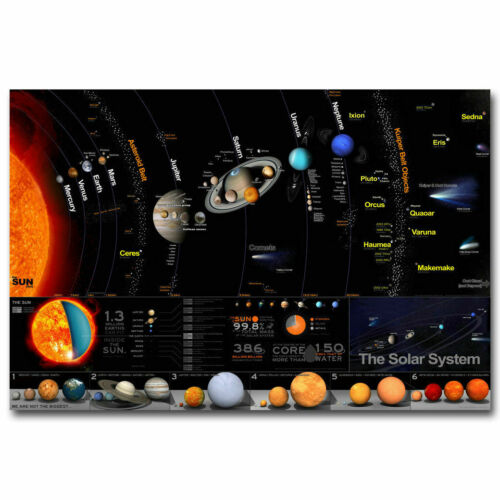 G214 The Solar System Space Universe Planet Science Education Poster 24x36 27x40