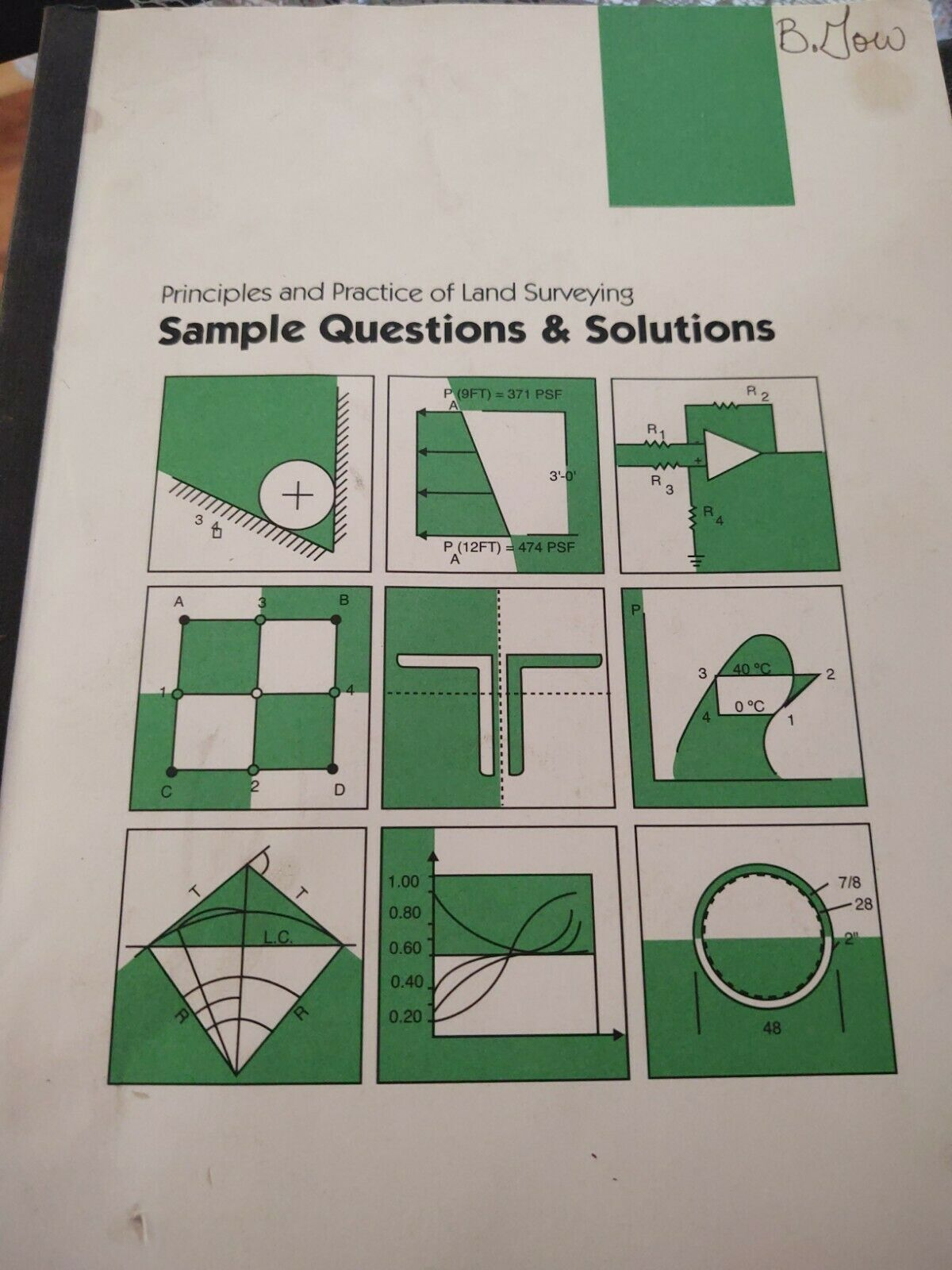 Principles And Practice Of Land Surveying Sample Questions And Answer