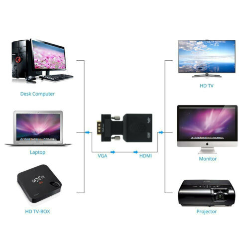 VGA Male To HDMI Output 1080P HD Audio TV AV HDTV Video Cable/&Converter Adapter