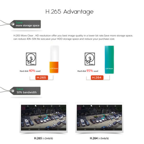 eyessys H.265 POE 2//3//5MP Net CCTV IP Dome Motion detect Camera Onvif RTSP NVR