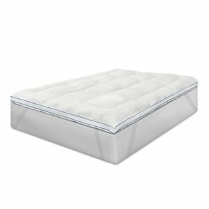 Full Size 3 Quot Inch Deluxe Memory Foam Mattress Protector