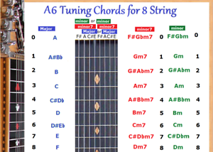 A6-CHORD-CHART-FOR-8-STRING-LAP-STEEL-DOBRO-GUITAR