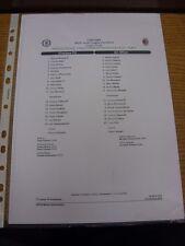 25/02/2014 Chelsea Youth U19 v AC Milan Youth U19 [UEFA Youth League] (single sh