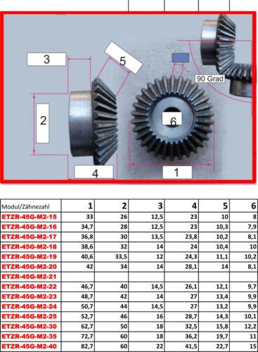 ETZR-45G-M1,5-21Z  Zahnrad Kegelrad Modul1,5 21 Zähne 45 Grad Übersetzung 1:1
