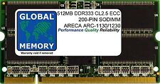 512MB DDR 333MHz PC2700 200-PIN ECC SODIMM RAM ARECA RAID ARC-1130ML/ARC-1230ML
