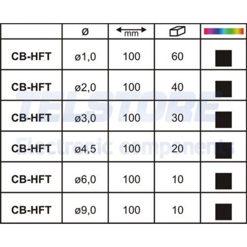 1pcs  Kit di guaine termorestringenti 2 1 100mm nero poliolefina TELSTORE