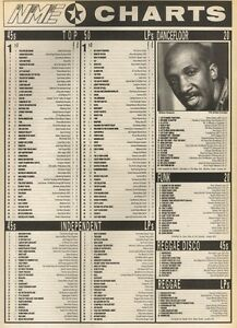 NME-CHARTS-FOR-9-3-1985-DEAD-0R-ALIVE-YOU-SPIN-ME-AROUND-WAS-NO-1