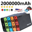 miniature 1 - 2000000mAh 4 USB Backup External Battery Power Bank Pack Charger for Cell Phone