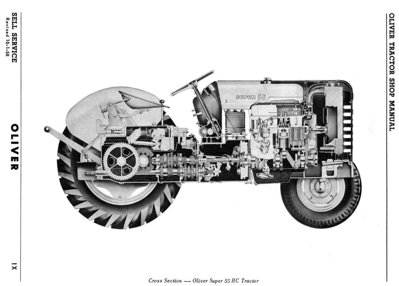 oliver super 77 tractor service manual