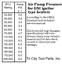 PP214 Filter Kit  Kerosene Forced Air Heaters Reddy  Master  DESA  Repls HA3017