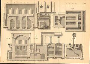 1868 Imprimé ~furnaces ~ C W & F Siemens Régénérative Gas Furnaces & Verre Ca3yc6b6-07235407-254318117