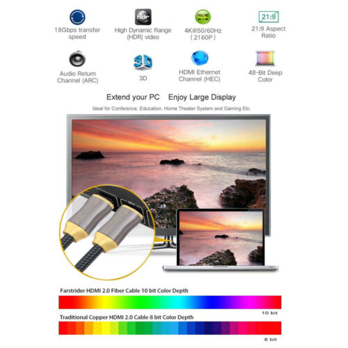 4K//60Hz HDMI to HDMI 2.0 Cable HDR 3D Support for laptop TV LCD Laptop PS3 CA