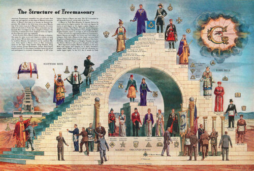 CANVAS Structure of FREEMASONRY MASONIC FREEMASON Painting Stretched Decor