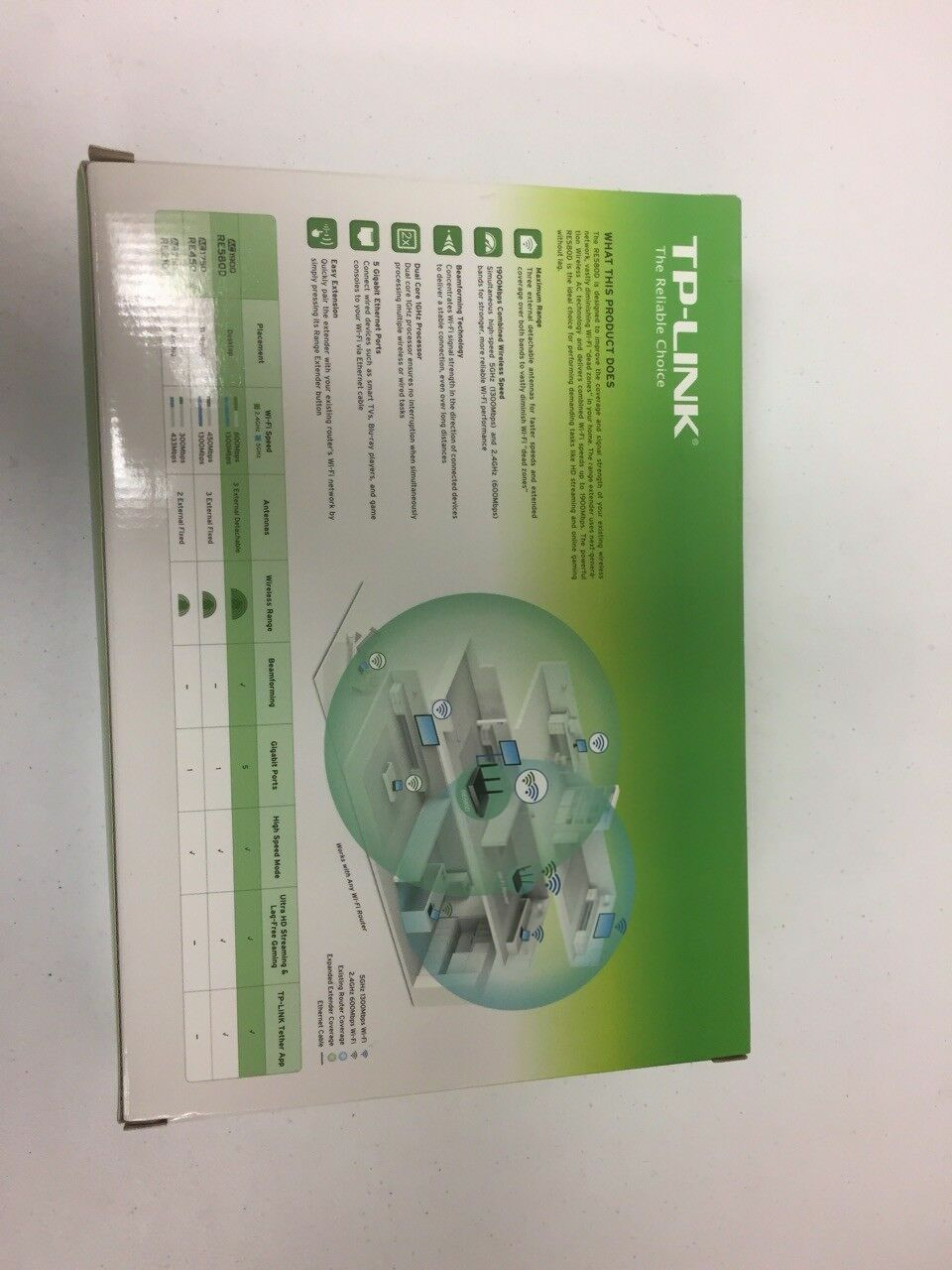 Tp Link Ac1900 Dual Band Wi Fi Range Extender 5 Gigabit Ethernet Images Of Ether Wiring Diagram Wire Ports Re580d Ebay