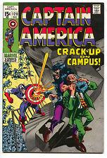 Captain America #120 (Dec 1969, Marvel)