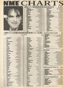 NME-CHARTS-FOR-3-8-1985-THERE-MUST-BE-AN-ANGEL-BY-THE-EURYTHMICS-WERE-NO-1