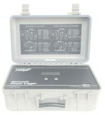 Rustrak Ranger 1250 Series Harmonic Power Logger Rr2 1258 3