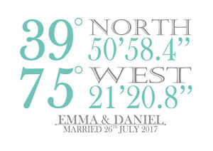 wedding coordinates gift anniversary print or canvas personalised