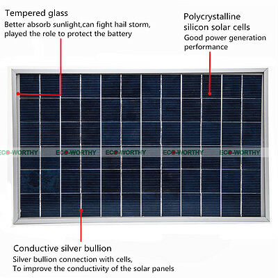 10w poly crystalline solar panel,10watt POLY PV solar module for battery charge