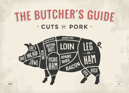 MAGNET CUTS OF PORK METAL VINTAGE RETRO TIN SIGN WALL PLAQUE BUTCHERS GUIDE