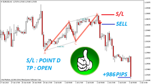 The best trading winning strategy for binary options 2020 90