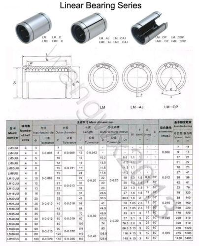 2PCS LM16UU 16 mm Linear Ball Bearing Bush Bague 16mmx28mmx37mm pour imprimante 3D