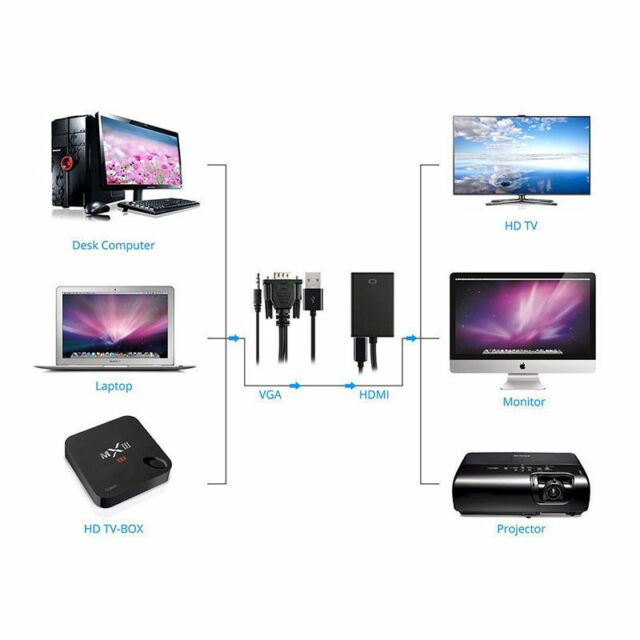 VGA Male To HDMI Output 1080P HD Audio AV HDTV Video Cable Converter New
