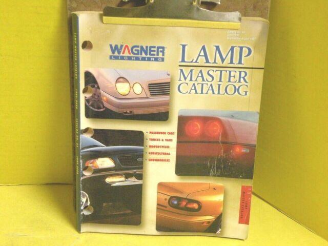Hid Headlights Manual Guide