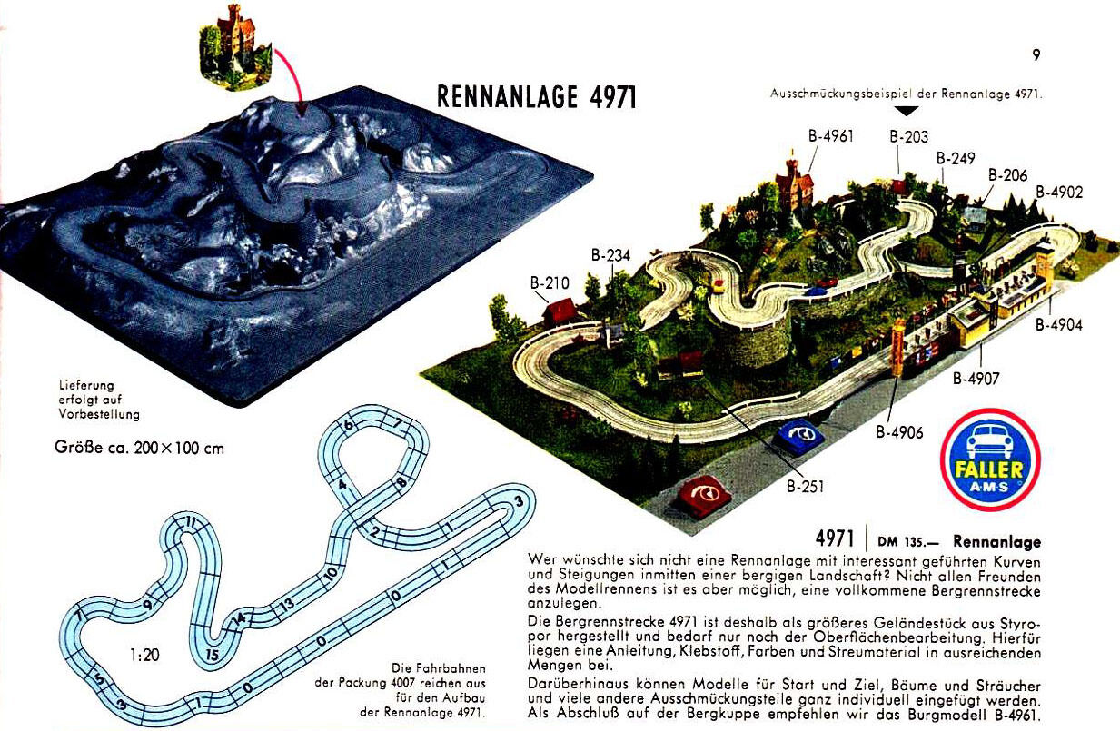 Faller Ams - Materiale Pista Der Bergrennanlage 4971, con 2 Fahrreglern 4031