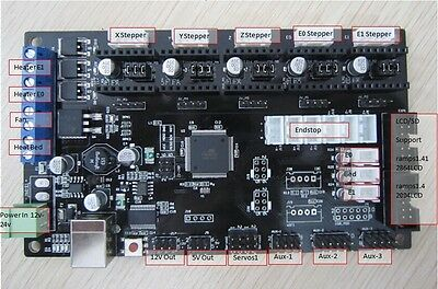 3D Printer Controller Board MKS Gen V1.2 Combination of MEGA2560 RAMPS1.4
