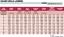7-3mm-HSS-Revetu-Goldex-Intermediaire-Perceuse-Europa-Tool-Osborn-8105040730 miniature 5