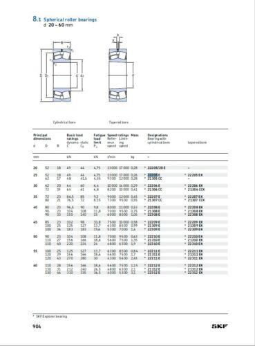 Rodamiento de rodillos cojinete 22210 esférica, 50-90-23 mm (Elija tipo, nivel, Pack)