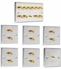 5.1 Speaker Audio Wall Face Plate kit Stainless Steel- AV - For Banana Plugs