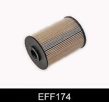 Champion carburant filtre cff100593 pour CITROEN PEUGEOT