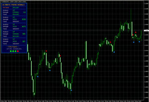 Forex Ultimate Trend Signals No Repaint Indicator For Mt4 Ebay