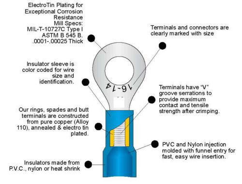 "20 6 GAUGE VINYL RING TERMINAL 1//2/"" STUD Electrical rings 6 AWG Made in USA"