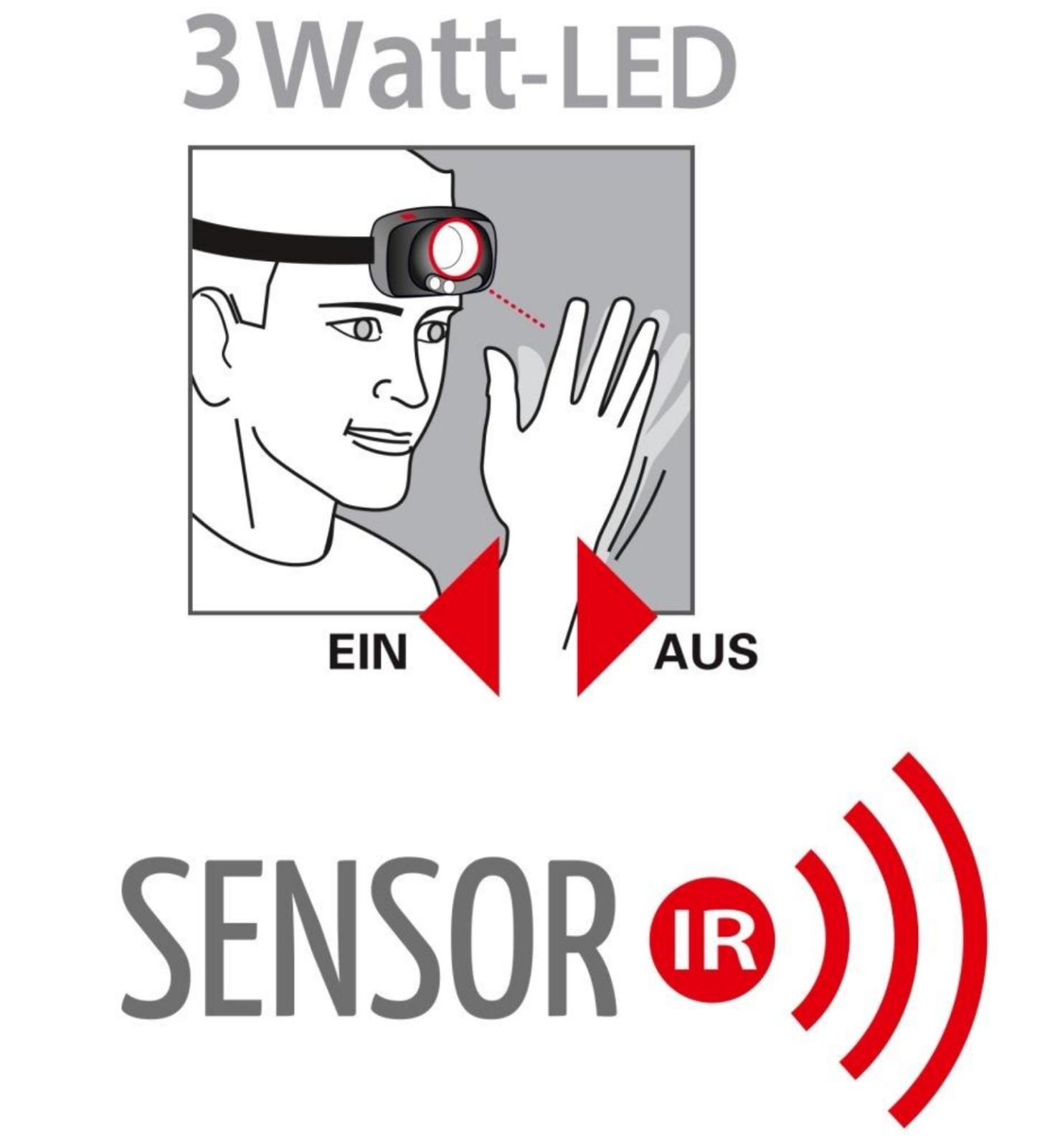 Jenzi Jenzi Jenzi LED Kopflampe mit Bewegungssensor Nachtangeln Stirnlampe Kopflicht f56140