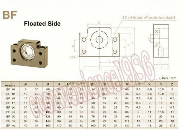 HGR20-1000mm Hiwin Liner rail /& HGW20CC /&DFU2505-1000mm Ballscrew/&BF20//BK20 Kit
