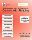 Connect with Reading Grade 1: Greatways to Teach and Learn by Patricia Pedigo, Sr Roger Desanti (Paperback / softback, 2008)