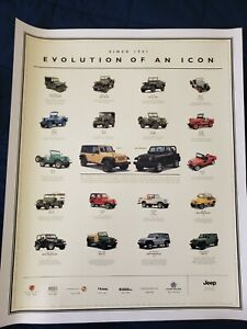 """Jeep """"Since 1941 - Evolution of an Icon"""" Heritage 26"""" x 32"""" Poster"""
