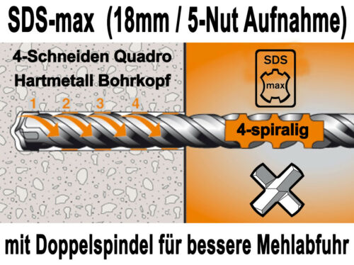 SDS-max Betonbohrer 18 mm x 800 mm Quadro Bohrer Hammerbohrer Steinbohrer