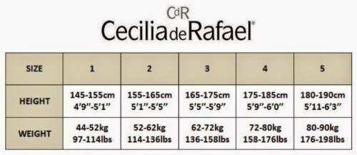 Cecilia de Rafael Eterno Super Lucido 10