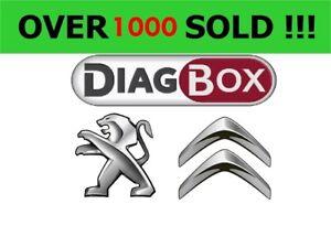 Diagbox-7-83-software-for-Citroen-Peugeot-Lexia-3-interface