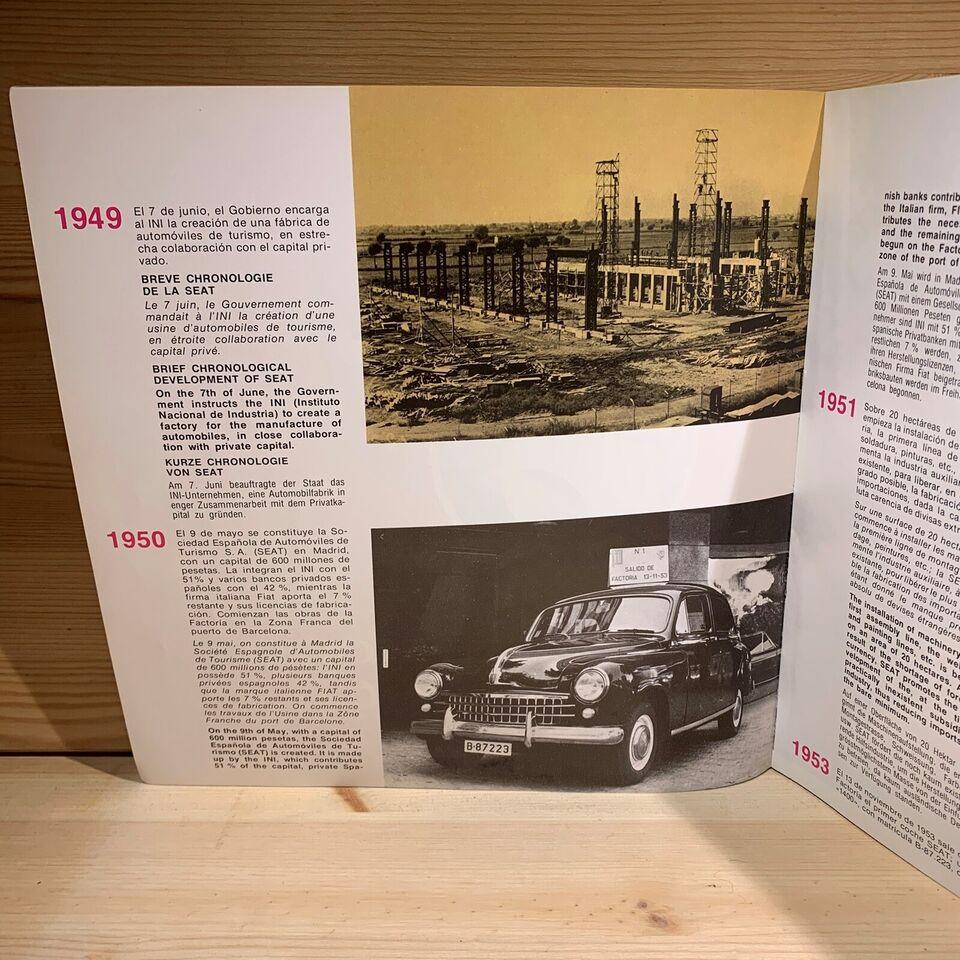 Modelkatalog , Seat katalog