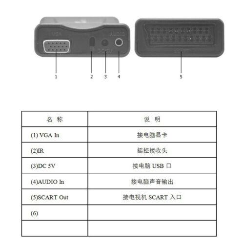VGA zu Scart Konverter VGA zu Scart Video Audio Konverter Signal Adapter