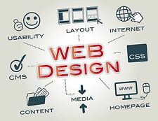 Professional Web Design - Custom Mobile Friendly Websites - Domain & Hosting!