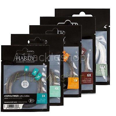 Hardy Copolymer