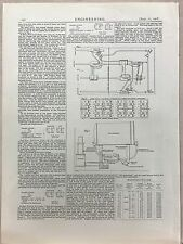 Furnace Doors For Electric Firing Devices: 1908 Engineering Magazine Print